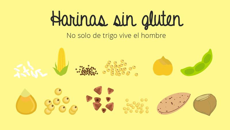 Gluten 2 cereales - 3 de cada 4 españoles no saben que son celíacos (intolerantes al gluten)